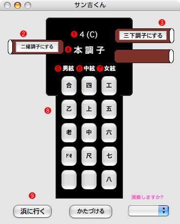 Sankichi-kun English ExplanationChart